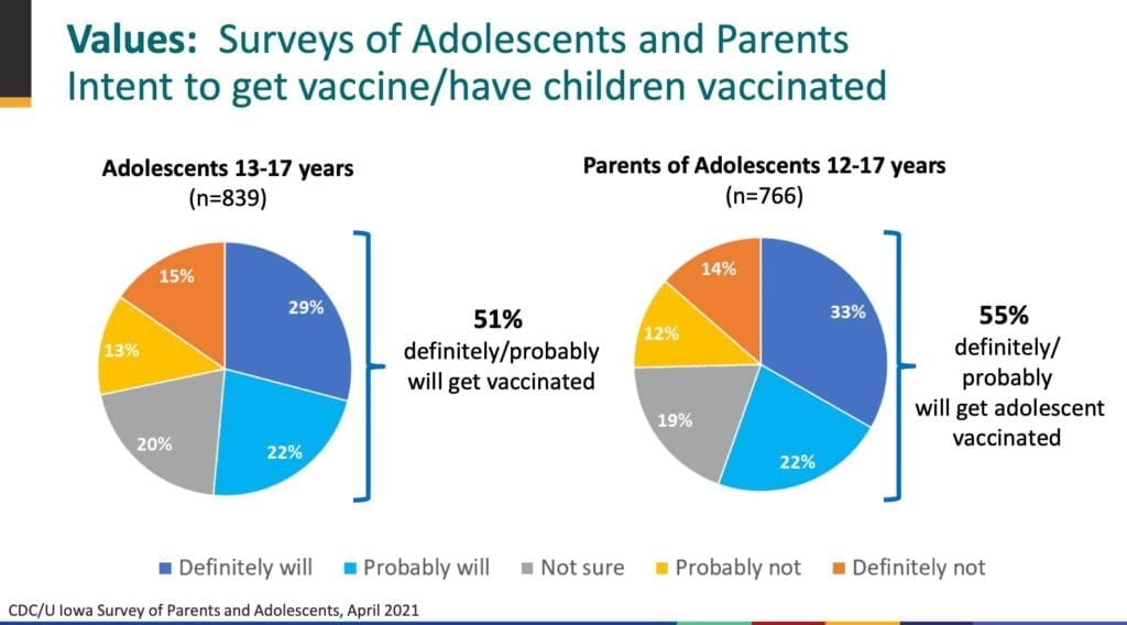 Many parents are nervous about the Covid vaccine
