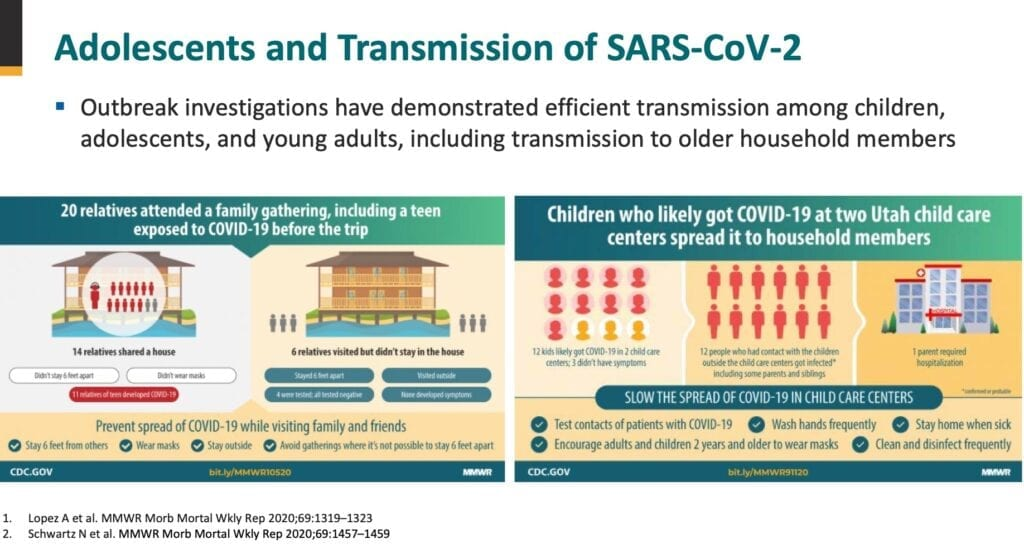 Adolescents can transmit COVID-19